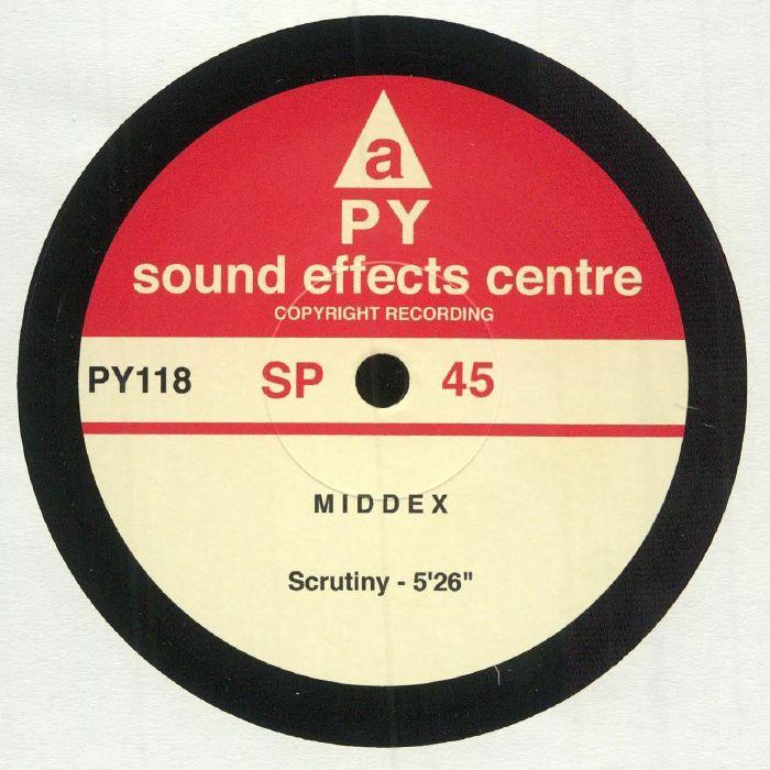 Middex Scrutiny